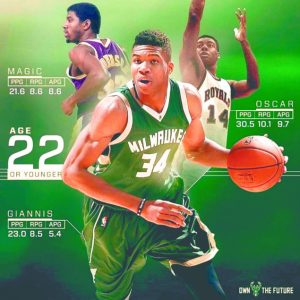 Best of Basketball Players